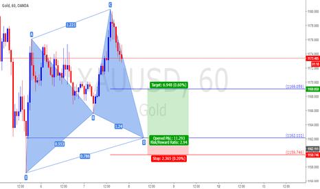 XAUUSD: GOLD Trading scenario 2nd