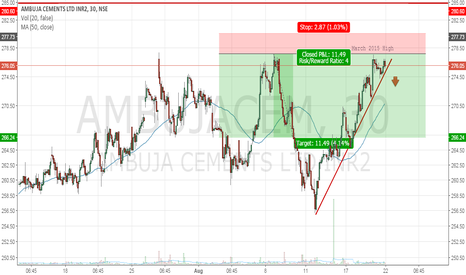 AMBUJACEM: Ambuja Cement showing weakness on shortterm