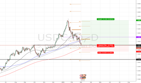 USDCAD: Trade: Buy USD/CAD @ 1.3400