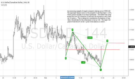 USDCAD: USDCAD Around a Big Figure