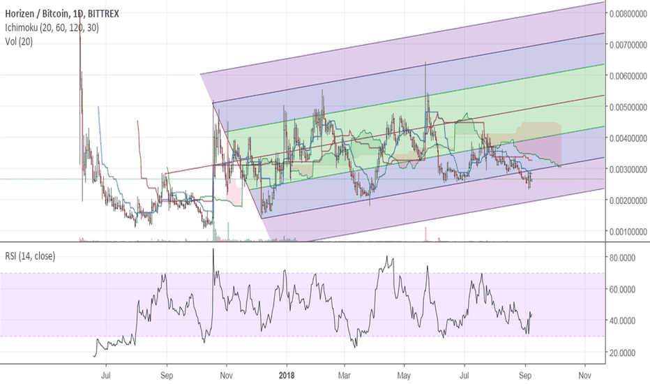ZENBTC: If in doubt chuck some wings on it