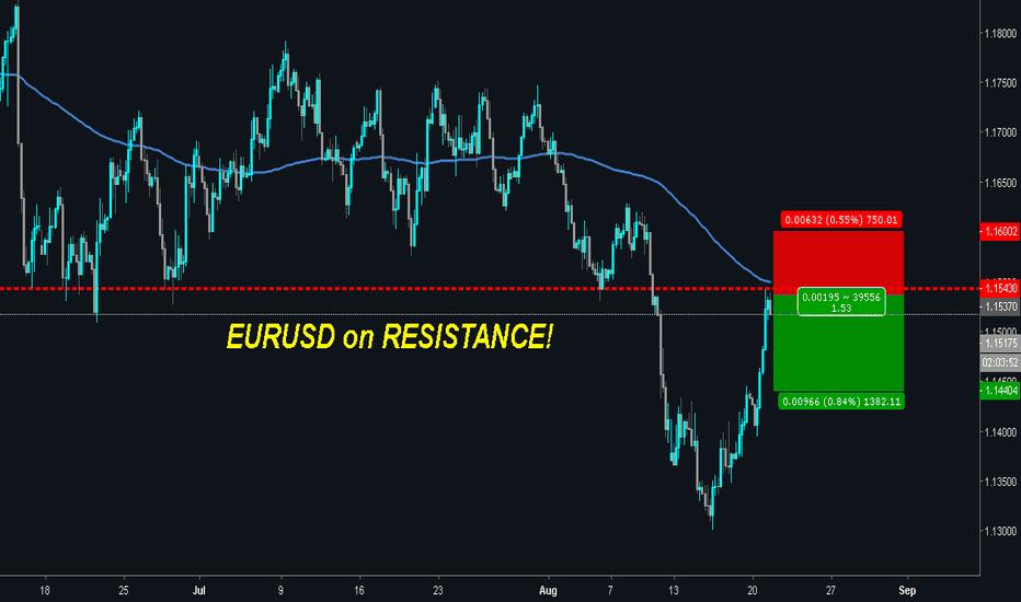 EURUSD: EURUSD ON RESISTANCE - POTENTIAL FOR A DROP!
