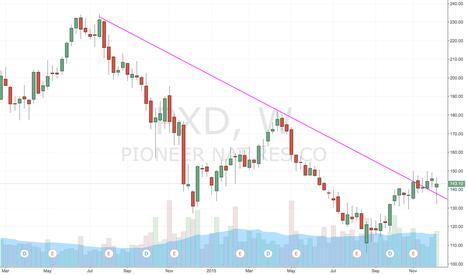 PXD: Trend Reversal?