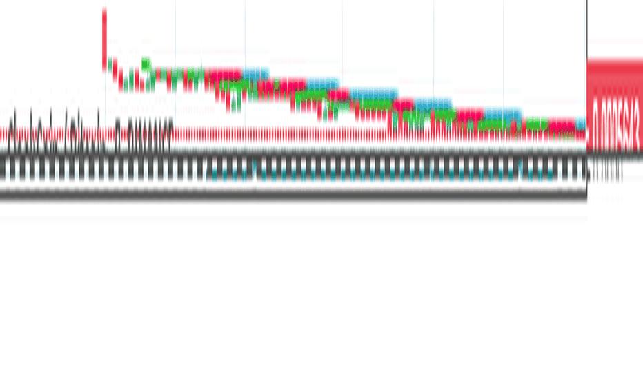 CLOAKBTC: Прогноз по паре CLOAK/BTC