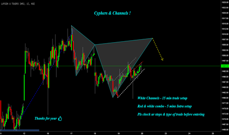 LT: LT: Cyphers & Channels - How to trade !