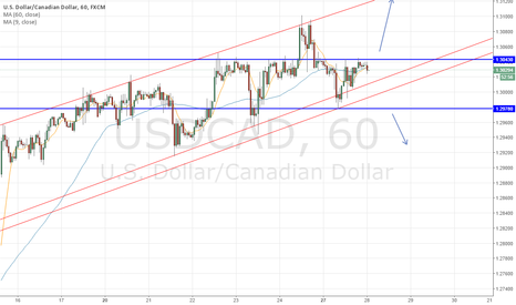 USDCAD: USDCAD Channel Trade