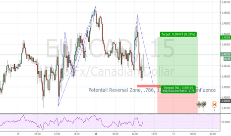 EURCAD: EURCAD PRZ, long opportunity