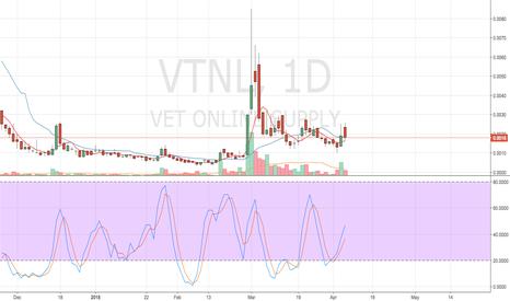 VTNL: $VTNL