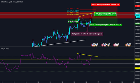 GBPUSD: GBPUSD H1 RSI divergence at resistance zone