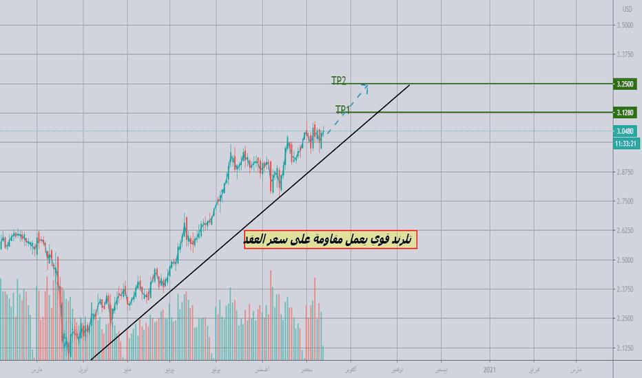 kuro btc tradingview