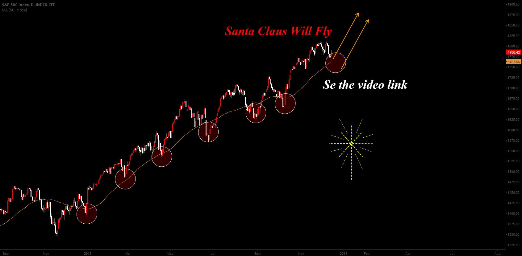 Santa Claus Will Fly