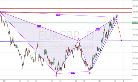 EURGBP: sell on rebound,potential back to 0.75