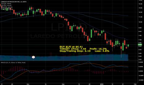 LPI: BUY $LPI at $6.41 TARGET 1Price: 7.44    Profit: 16.2%   Stop/Tr