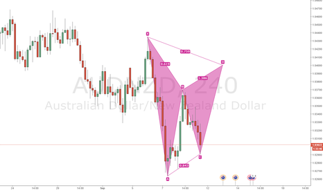 AUDNZD: Possible Bearish Gartley Formation on 4H