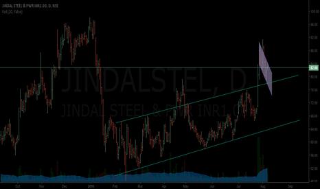 JINDALSTEL: Jindal Steel - Flag and Pole formation
