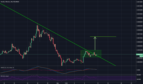 STRATBTC: STRATIS - Flag and down trend resistance - UP in play ?