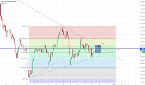DAX: Пробитие линии сопротивления-далее рост цены