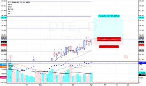 DTE: $DTE Energy - Swing Setup