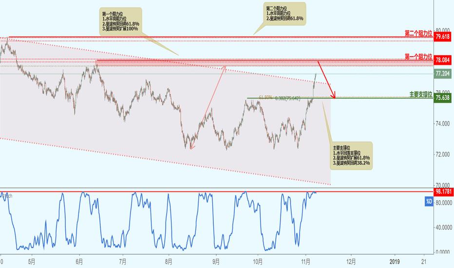 NZDJPY: NZDJPY 纽元兑日元(3小时图)-接近阻力位,下跌!