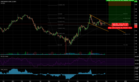 ERN: ERN Cup and Handle Play