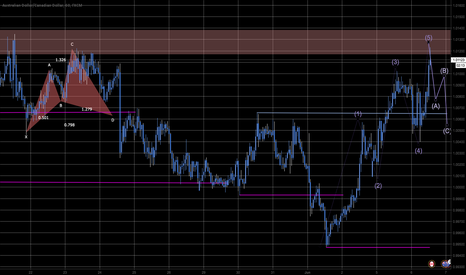 AUDCAD: Wave 5 completion in Resistance