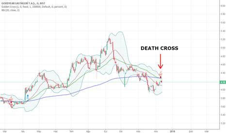 GOODY: #GOODY DEATH CROSS