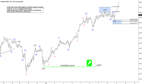 YM1!: Dow Jones Nearing Completion of 5 Waves Impulse