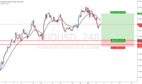 AUDUSD: AUDUSD - Buy above 0,7400