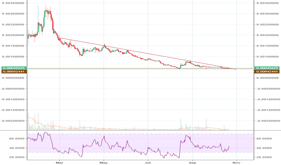 LSKBTC: LSK in the triangle