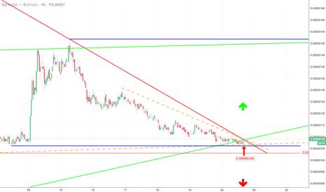 BCNBTC: BCN CHART #2
