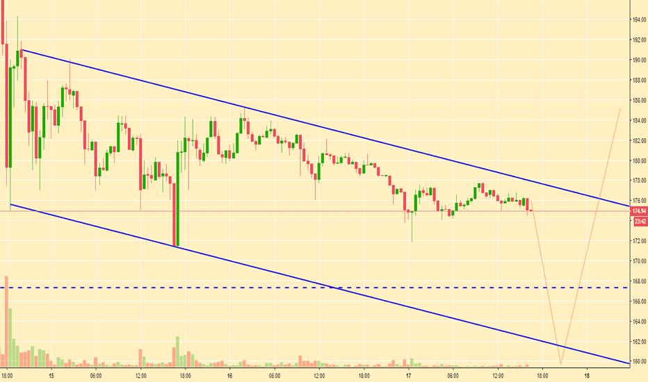 ETHUSD: ETH/USD Price Growth Option