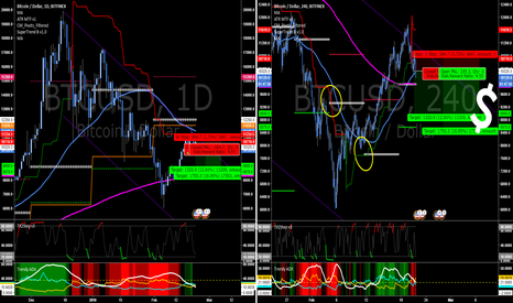 BTCUSD: ZING! Ricochet Off of the Daily ATH Trend Channel