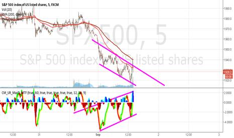 SPX500: diversion