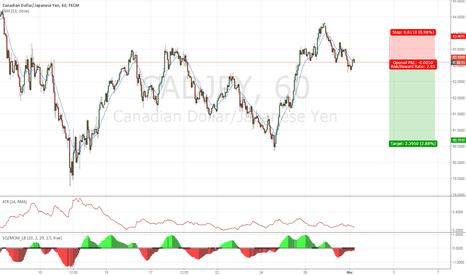 CADJPY: Short term CAD retracement, Yen still bull