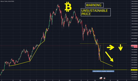 BTCUSDT: Warning-unsustainable price of Bitcoin-drop below 5.000 $