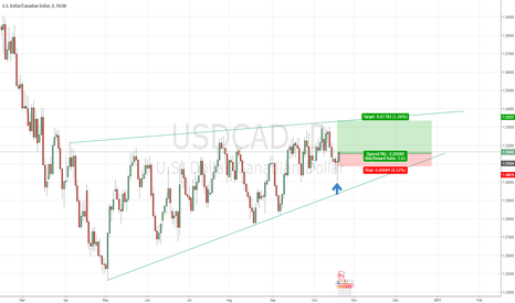 USDCAD: USDCAD - LONG - Vosive