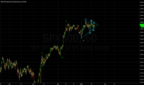SPX500: SPX500 - Leading Diagonal?