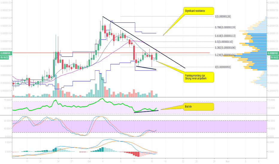 SCBTC: SIACOIN, HARD FORK COMING, 40-80% PROFIT POTENTIAL