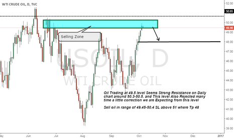 USOIL: oil Sell advice on Strong Resistance above 50