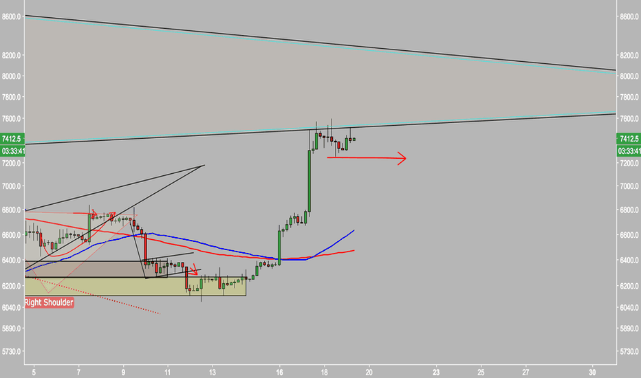 BTCUSD: Will Bitcoin ETF make a difference? | Trend resistance ahead