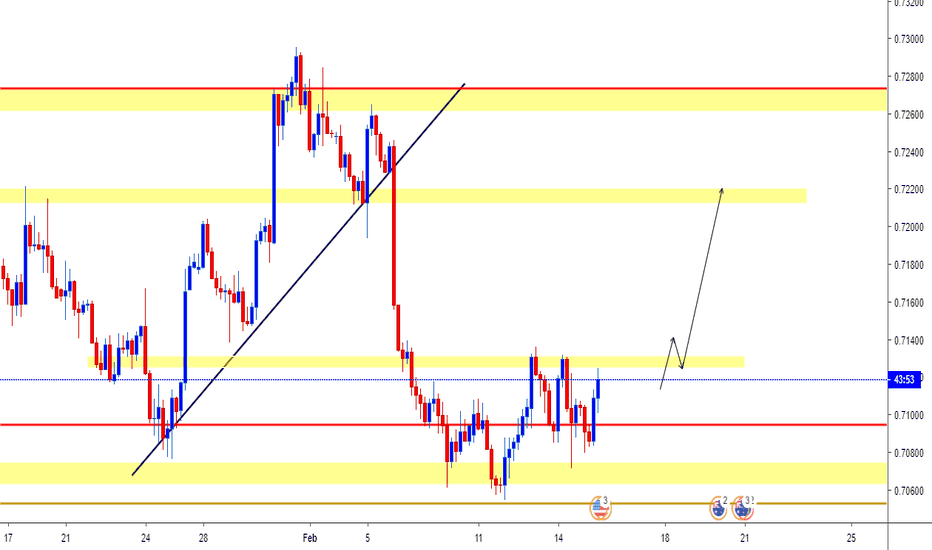 AUDUSD: AUD/USD climbs to session tops, above 0.7100 handle amid renewed
