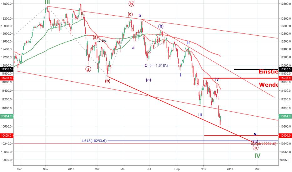 DEU30: Dax - Ist die erste Korrekturphase bald zu Ende?