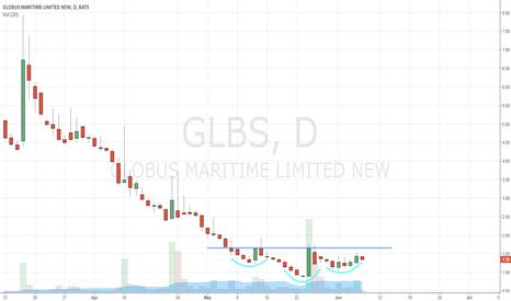 GLBS: Sailing the slippery seas.