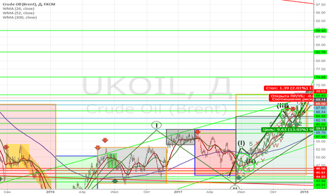 UKOIL: Six, Six Six - the number of the Beast. Торгуем Флэт 66.66-70