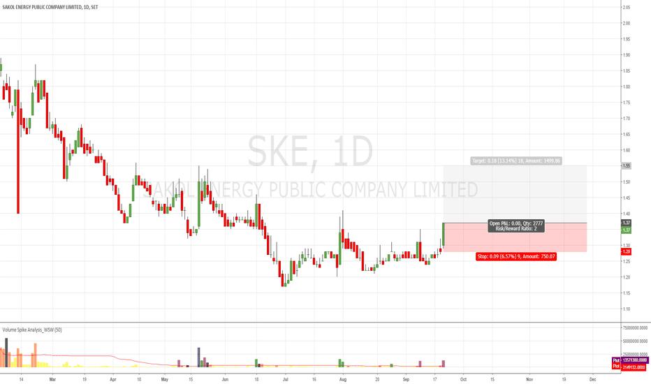 SKE: SKE Trading Plan