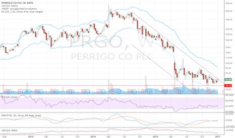 PRGO: Long PRGO