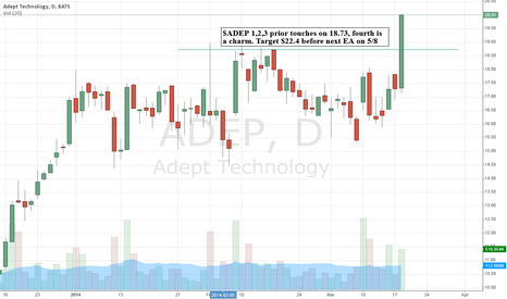 ADEP: $ADEP Robotics Target $22.4 before next EA on 5/8