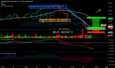 GME: MPP BUY ALERT - Time to enter this stock