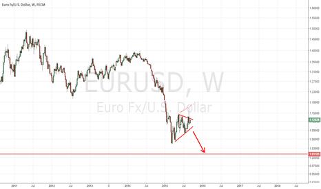EURUSD: Limit Short EUR/USD(e6)