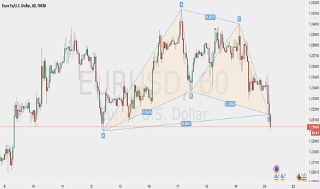 EURUSD: Bull Gartley EURUSD 1 hr Chart